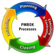 certification-process-PMBOK